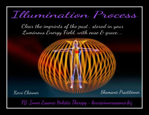 Illumination Process Poster